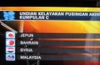 Malaysia Dalam Kumpulan C Pusingan Ketiga Kelayakan Pra-Olimpik 12
